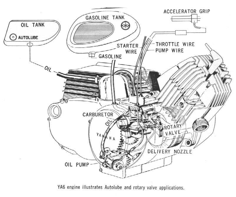 Kawasaki 125cc Engine Diagram Diy Wiring Diagrams