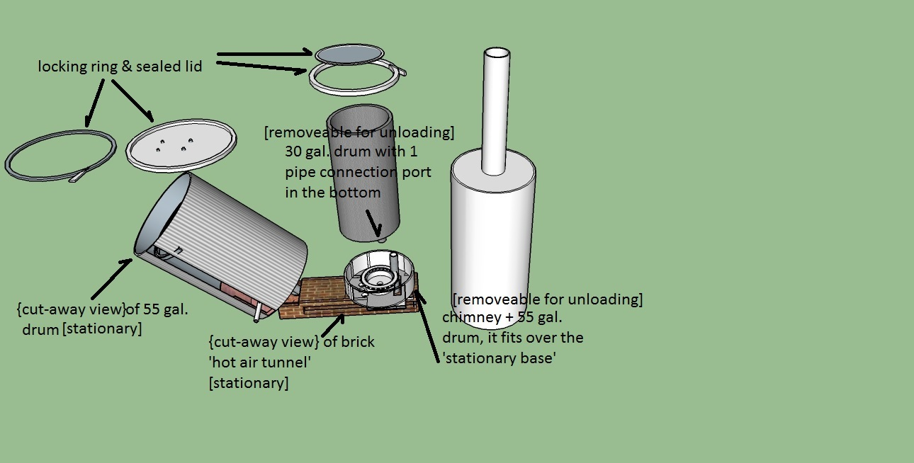 Making Charcoal Without Smoke Gasification Drive On Wood Rocket Stove Plumbing Diagram 4 Var B1290x654 107 Kb