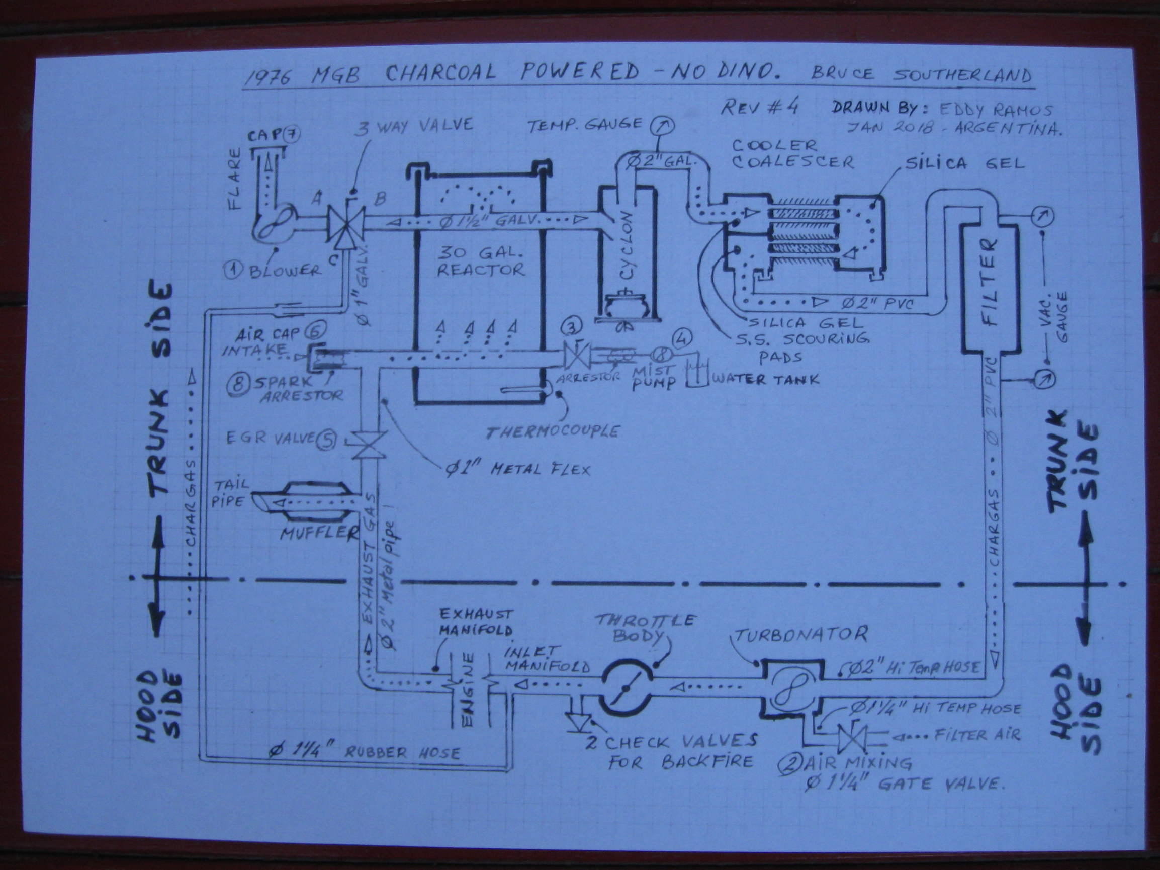 1976 Mgb Charcoal Powered No Dino New Build Gasification Schematic Drawing Rev 4 Img 21622307x1730 129 Mb